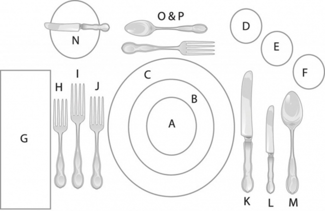 prim  u0026 proper  tablesetting etiquette  u00bb design loves detail